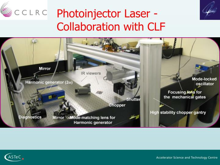 Photoinjector Laser - Collaboration with CLF