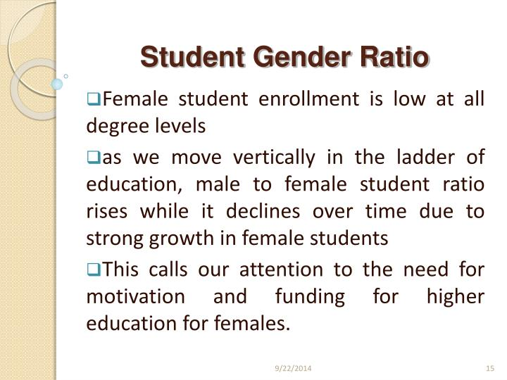 Student Gender Ratio