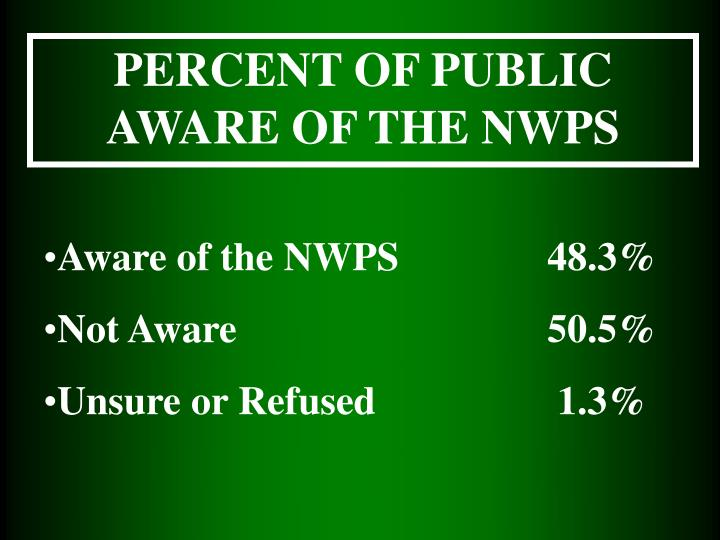 PERCENT OF PUBLIC AWARE OF THE NWPS