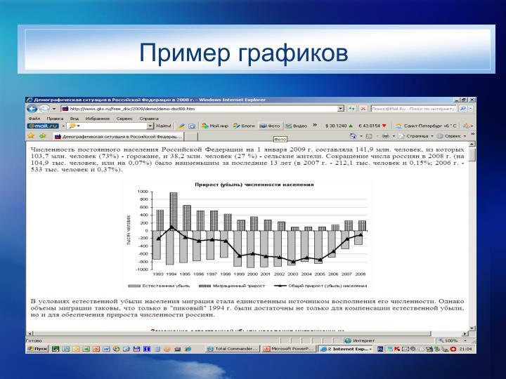 Пример графиков