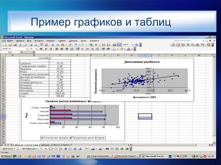 Пример графиков и таблиц