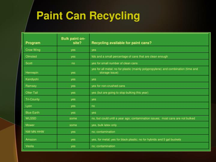 Paint Can Recycling