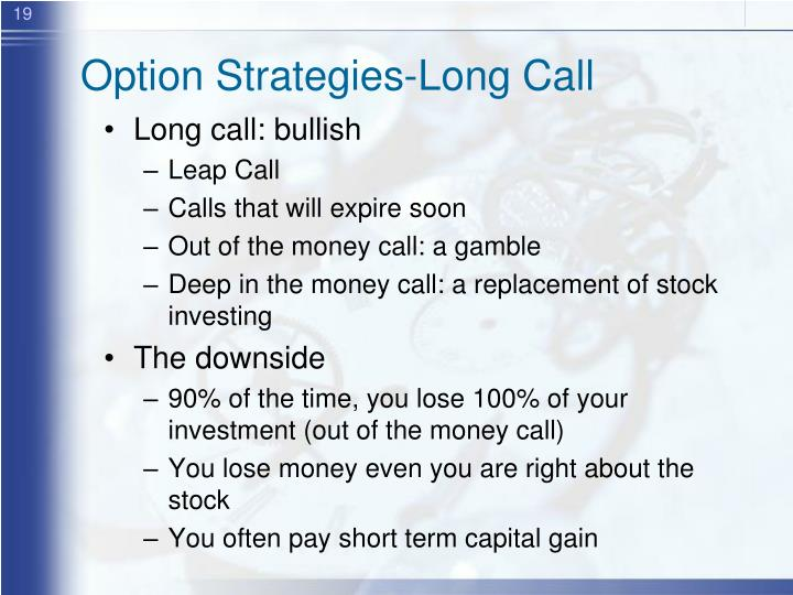 Option Strategies-Long Call