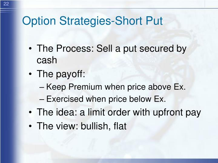 Option Strategies-Short Put