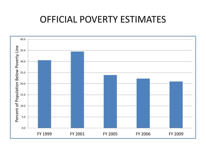 OFFICIAL POVERTY ESTIMATES