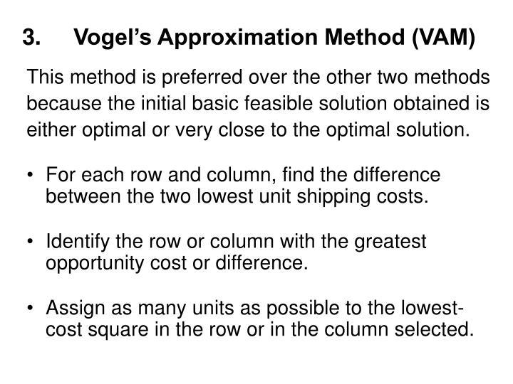 3.Vogel's Approximation Method (VAM)