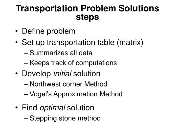 Transportation Problem Solutions steps