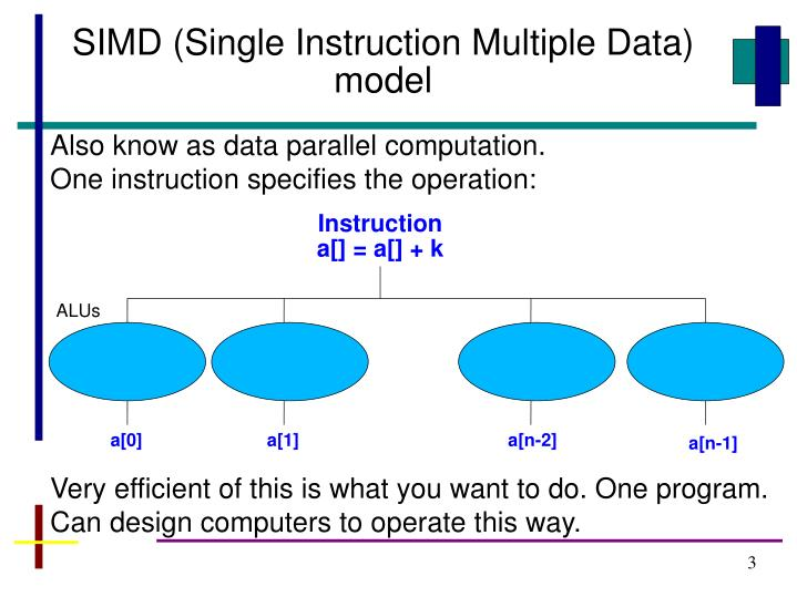 SIMD (Single Instruction Multiple Data) model
