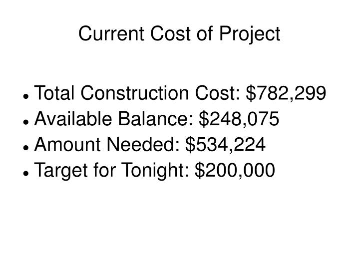 Current Cost of Project