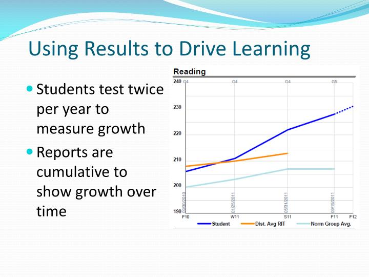 Using Results to Drive Learning