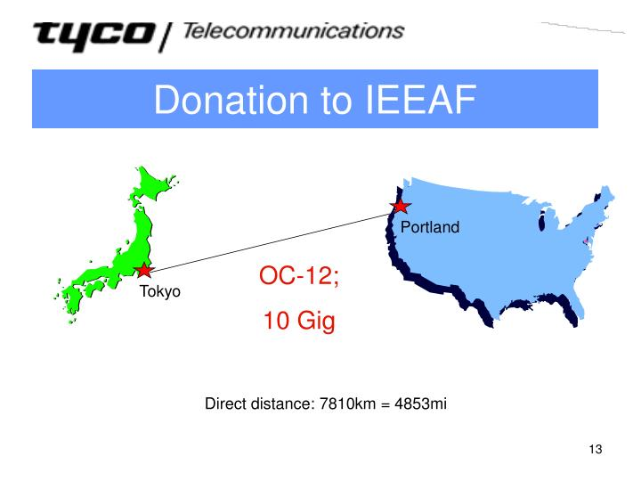 Donation to IEEAF