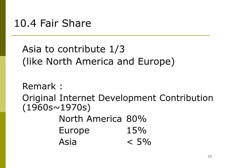 10.4 Fair Share