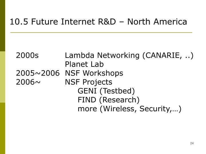 10.5 Future Internet R&D – North America