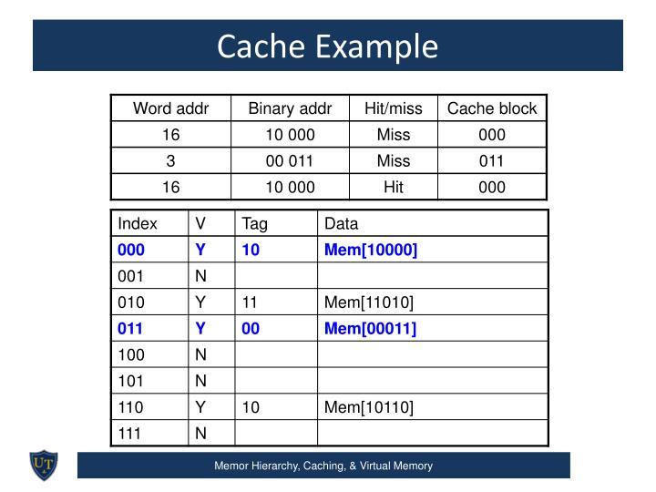 Cache Example