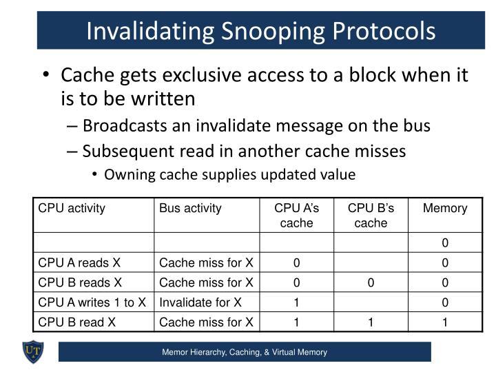 Invalidating Snooping Protocols