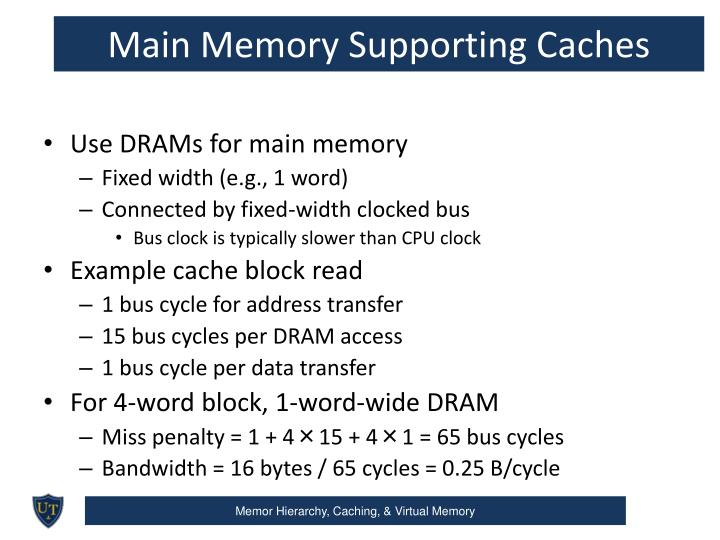 Main Memory Supporting Caches