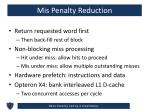 mis penalty reduction