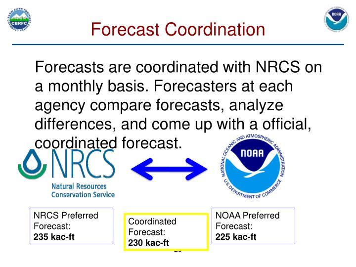 Forecast Coordination