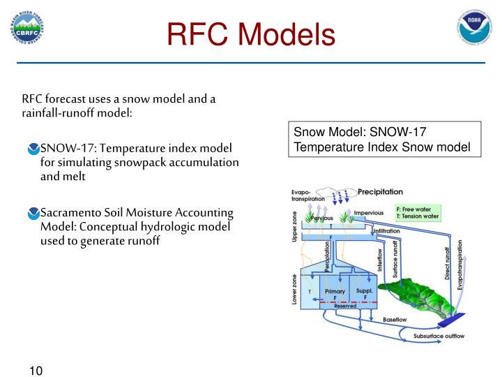 RFC Models