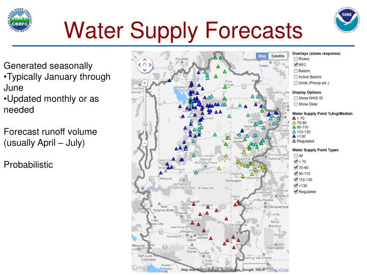 Water supply forecasts