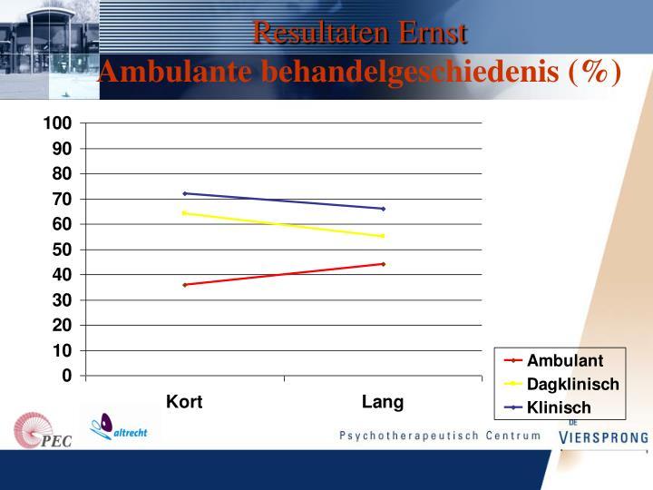 Resultaten Ernst