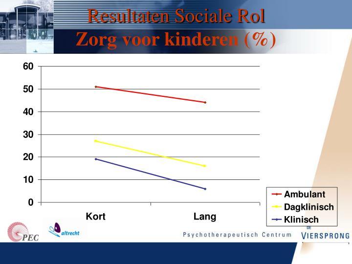 Resultaten Sociale Rol