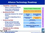alliance technology roadmap