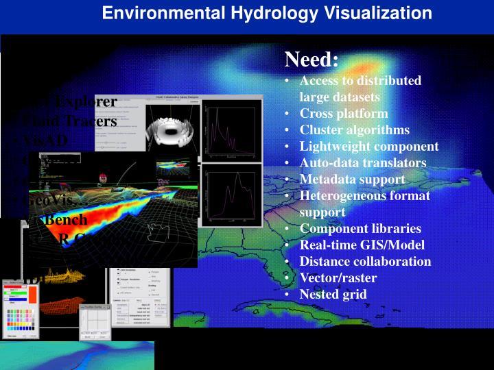 Environmental Hydrology Visualization
