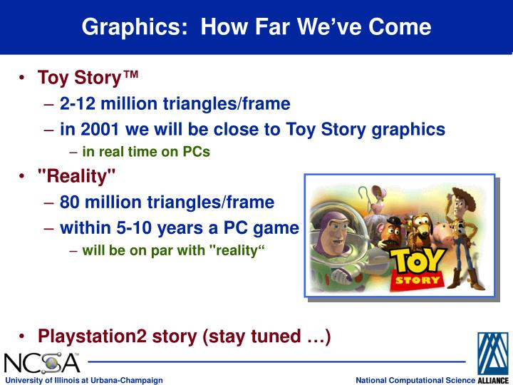 Graphics:  How Far We've Come