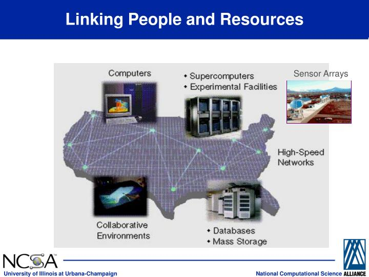 Linking People and Resources