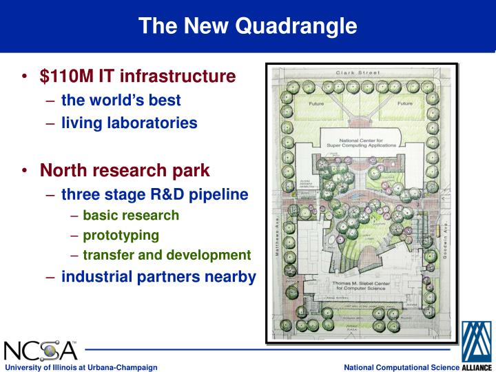 The New Quadrangle