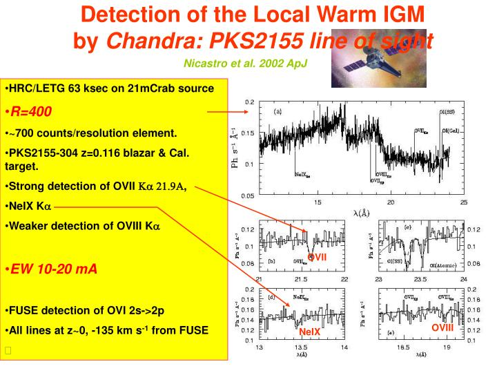 Detection of the Local Warm IGM