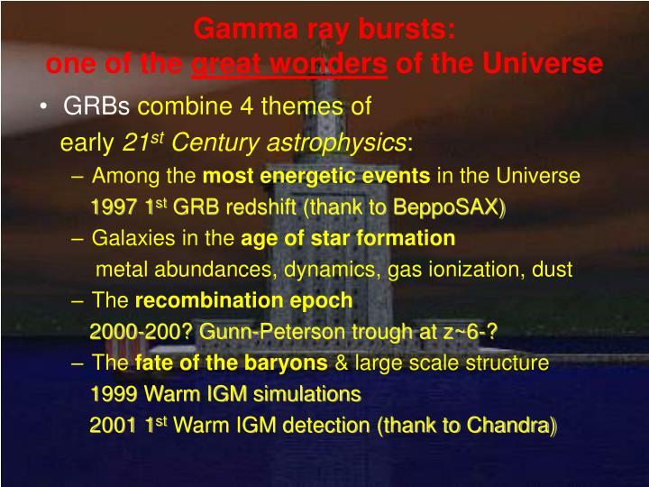 Gamma ray bursts: