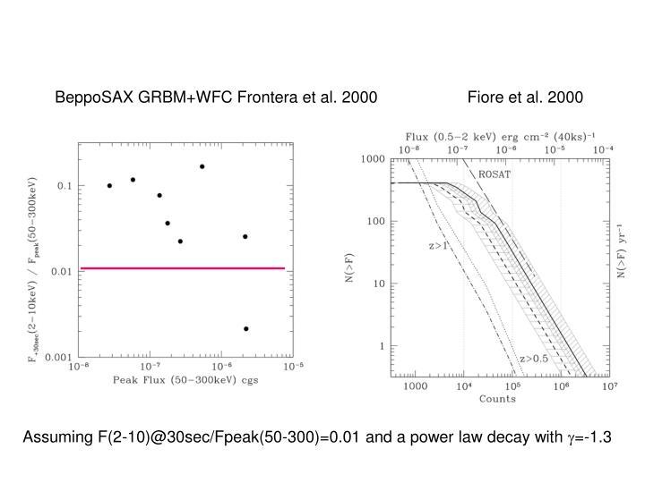 BeppoSAX GRBM+WFC Frontera et al. 2000                    Fiore et al. 2000