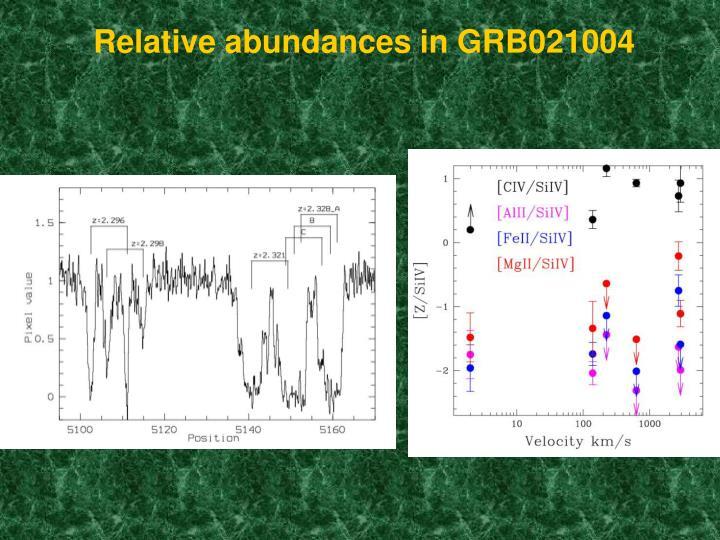 Relative abundances in GRB021004