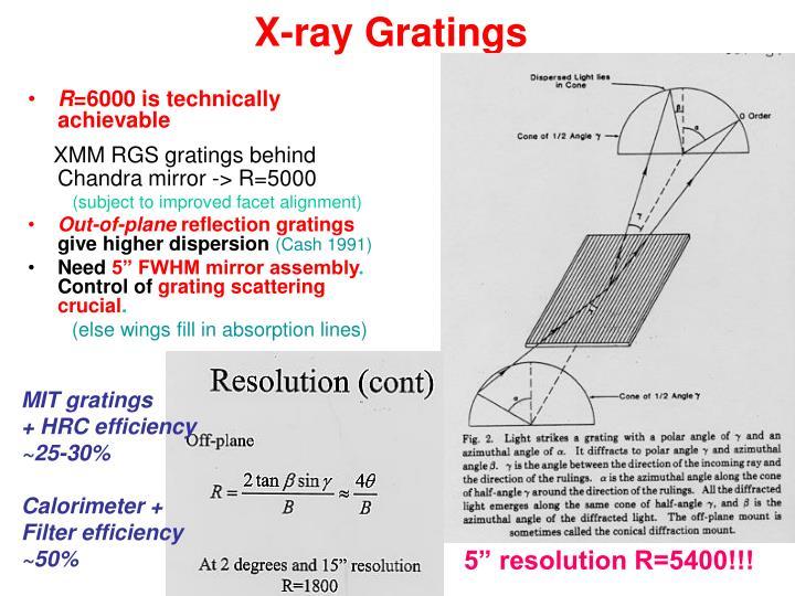 X-ray Gratings