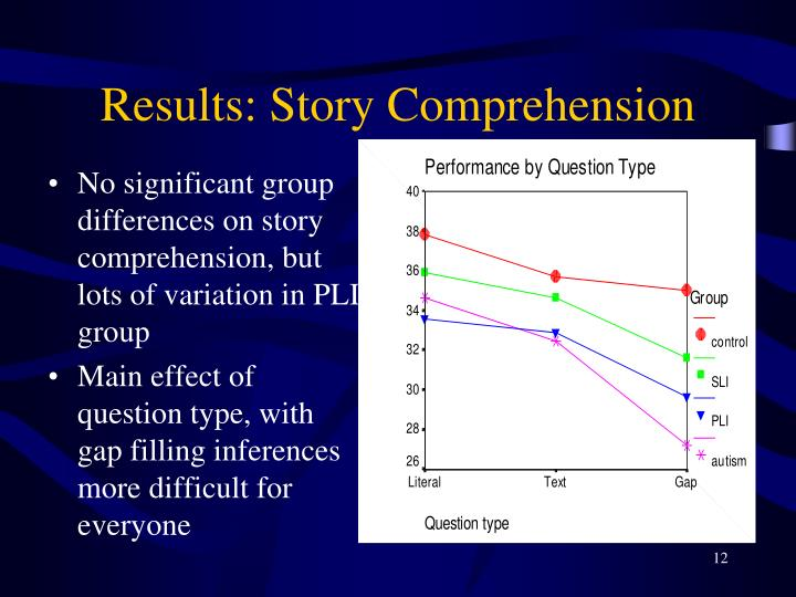 Results: Story Comprehension