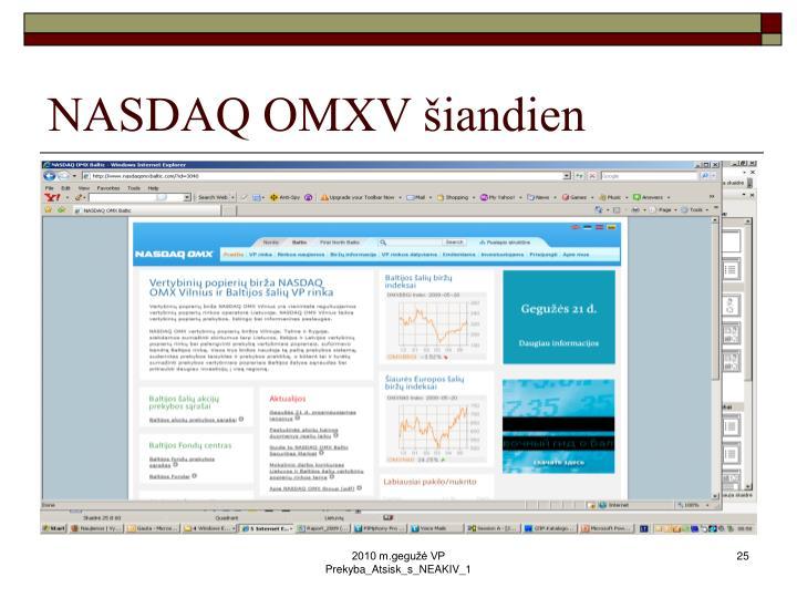 NASDAQ OMXV šiandien