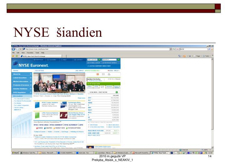 NYSE  šiandien