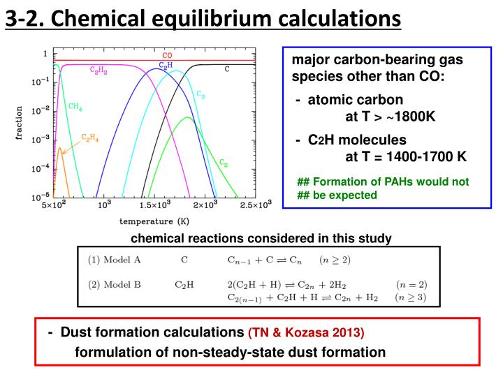 3-2. Chemical equilibrium calculations