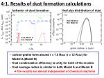 4 1 results of dust formation calculations