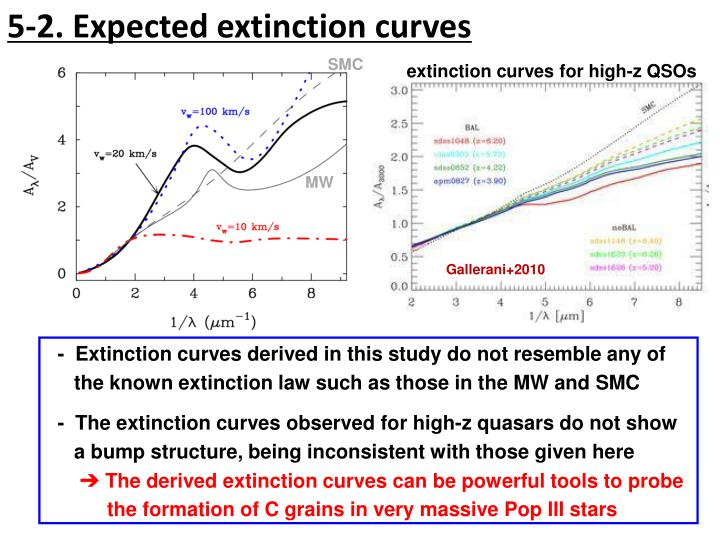 5-2. Expected extinction curves