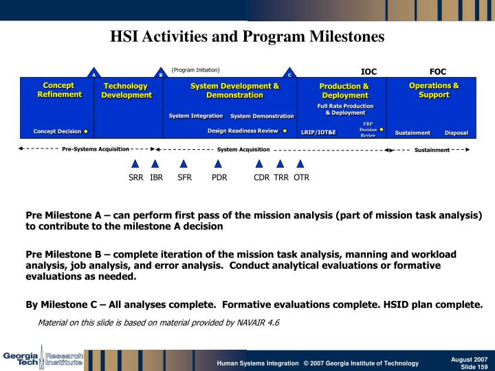(Program Initiation)