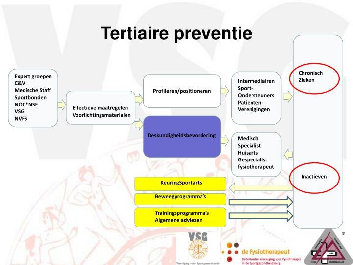 Tertiaire preventie