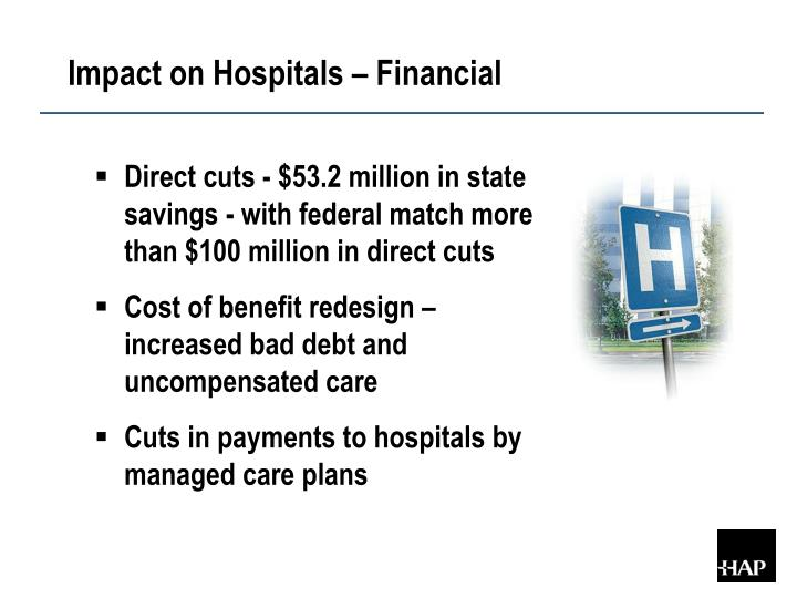 Impact on Hospitals – Financial