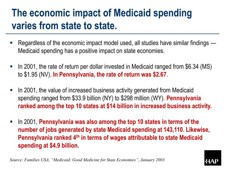 The economic impact of Medicaid spending varies from state to state.