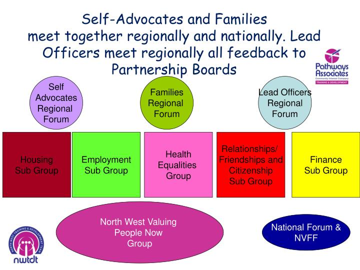 Self-Advocates and Families