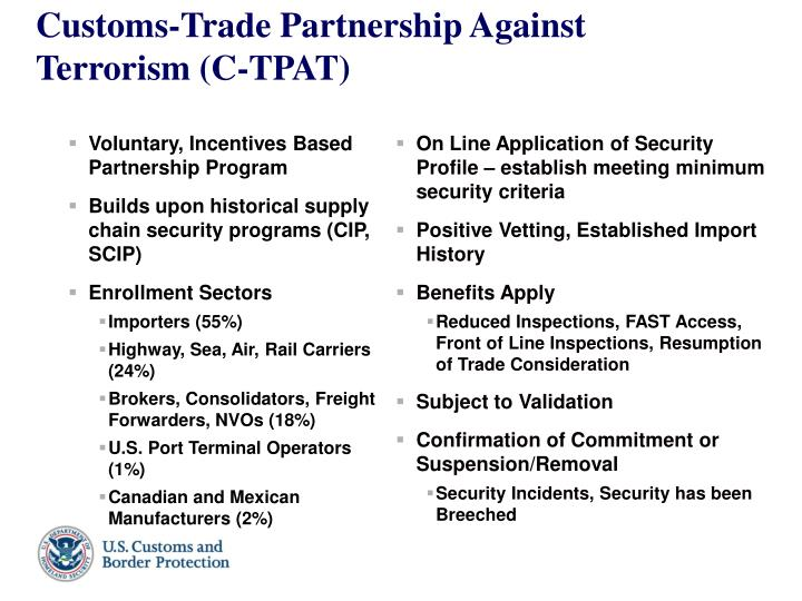 Voluntary, Incentives Based Partnership Program