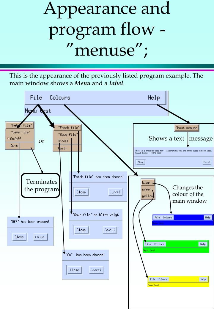 "Appearance and program flow - ""menuse"";"