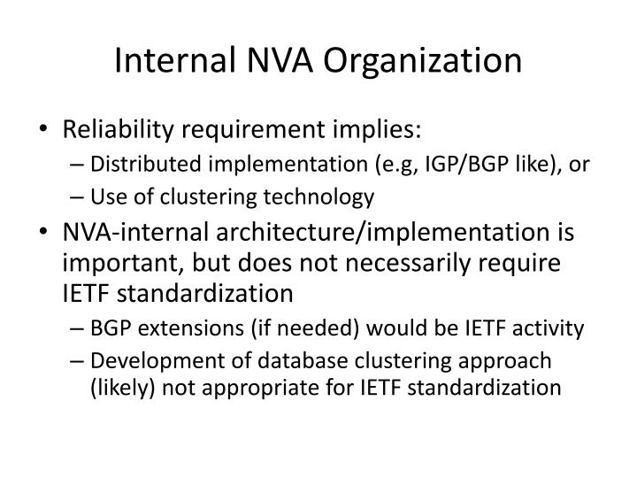 Internal NVA Organization